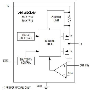 MAX1734EUK18, Понижающие преобразователи постоянного напряжения с током потребления до 250 мА в выходное до 1.25В.
